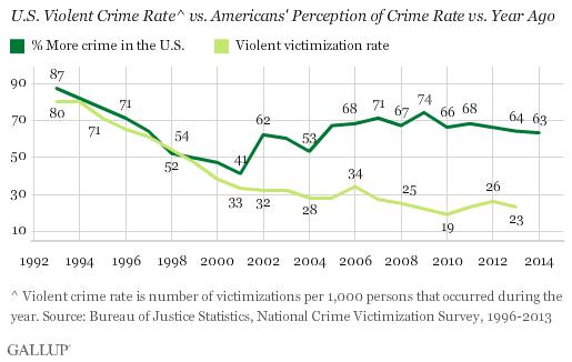 america_crime-0